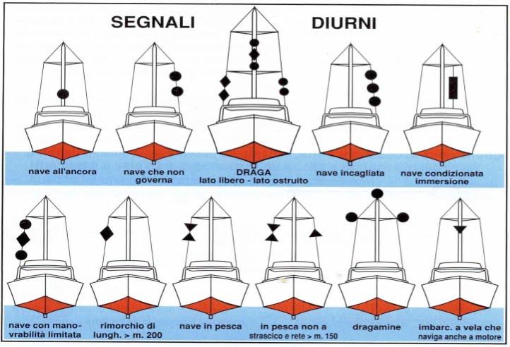 Tavola_segnali_diurni navigazione barca nautia nave patente vela veneta velaveneta